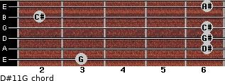 D#11/G for guitar on frets 3, 6, 6, 6, 2, 6