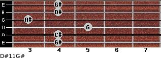 D#11/G# for guitar on frets 4, 4, 5, 3, 4, 4
