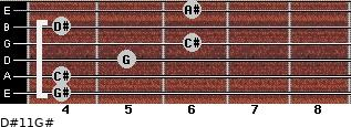 D#11/G# for guitar on frets 4, 4, 5, 6, 4, 6