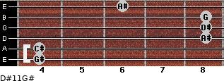 D#11/G# for guitar on frets 4, 4, 8, 8, 8, 6