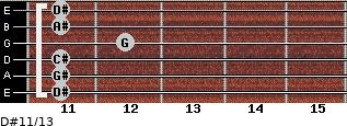 D#11/13 for guitar on frets 11, 11, 11, 12, 11, 11