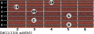 D#11/13/A add(b5) for guitar on frets 5, 3, 5, 3, 2, 4