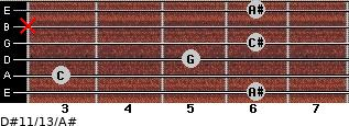 D#11/13/A# for guitar on frets 6, 3, 5, 6, x, 6