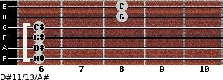 D#11/13/A# for guitar on frets 6, 6, 6, 6, 8, 8
