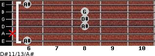 D#11/13/A# for guitar on frets 6, x, 8, 8, 8, 6