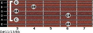 D#11/13/Bb for guitar on frets 6, 3, 6, 3, 4, 3