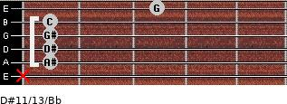 D#11/13/Bb for guitar on frets x, 1, 1, 1, 1, 3