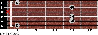 D#11/13/C for guitar on frets 8, 11, 11, x, 11, 8