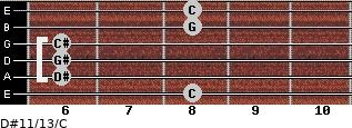 D#11/13/C for guitar on frets 8, 6, 6, 6, 8, 8