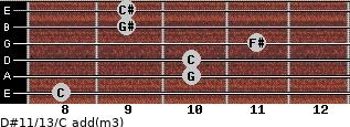 D#11/13/C add(m3) for guitar on frets 8, 10, 10, 11, 9, 9