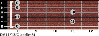D#11/13/C add(m3) for guitar on frets 8, 11, 8, 11, 8, 8