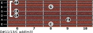 D#11/13/C add(m3) for guitar on frets 8, 9, 6, 6, 8, 6
