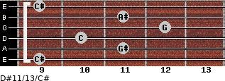 D#11/13/C# for guitar on frets 9, 11, 10, 12, 11, 9