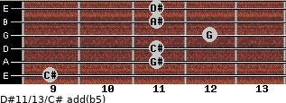 D#11/13/C# add(b5) for guitar on frets 9, 11, 11, 12, 11, 11