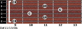 D#11/13/Db for guitar on frets 9, 11, 10, 12, 11, 9