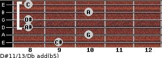 D#11/13/Db add(b5) guitar chord