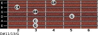 D#11/13/G for guitar on frets 3, 3, 5, 3, 2, 4