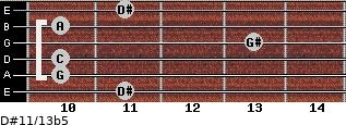D#11/13b5 for guitar on frets 11, 10, 10, 13, 10, 11