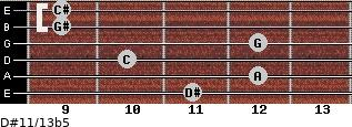 D#11/13b5 for guitar on frets 11, 12, 10, 12, 9, 9