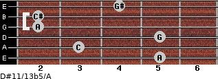 D#11/13b5/A for guitar on frets 5, 3, 5, 2, 2, 4