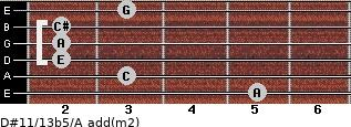 D#11/13b5/A add(m2) for guitar on frets 5, 3, 2, 2, 2, 3