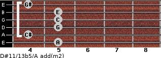 D#11/13b5/A add(m2) for guitar on frets 5, 4, 5, 5, 5, 4