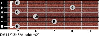 D#11/13b5/A add(m2) for guitar on frets 5, 7, 6, 5, 8, 5