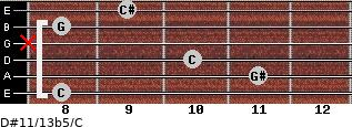 D#11/13b5/C for guitar on frets 8, 11, 10, x, 8, 9