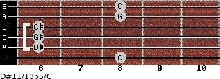 D#11/13b5/C for guitar on frets 8, 6, 6, 6, 8, 8