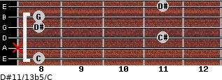 D#11/13b5/C for guitar on frets 8, x, 11, 8, 8, 11