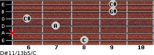 D#11/13b5/C for guitar on frets 8, x, 7, 6, 9, 9