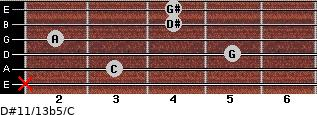 D#11/13b5/C for guitar on frets x, 3, 5, 2, 4, 4