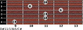 D#11/13b5/C# for guitar on frets 9, 11, 11, 12, 10, 11