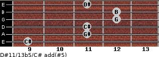 D#11/13b5/C# add(#5) for guitar on frets 9, 11, 11, 12, 12, 11