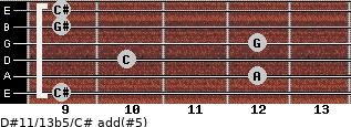 D#11/13b5/C# add(#5) for guitar on frets 9, 12, 10, 12, 9, 9