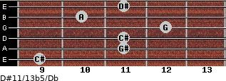 D#11/13b5/Db for guitar on frets 9, 11, 11, 12, 10, 11