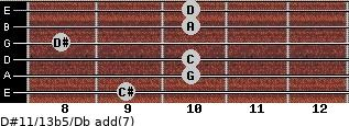 D#11/13b5/Db add(7) guitar chord