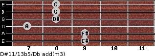 D#11/13b5/Db add(m3) guitar chord