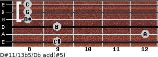 D#11/13b5/Db add(#5) guitar chord