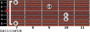 D#11/13#5/B for guitar on frets 7, 10, 10, x, 9, 7