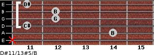 D#11/13#5/B for guitar on frets x, 14, 11, 12, 12, 11