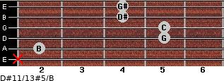 D#11/13#5/B for guitar on frets x, 2, 5, 5, 4, 4