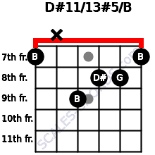 D#11/13#5/B for guitar on frets 7, x, 9, 8, 8, 7