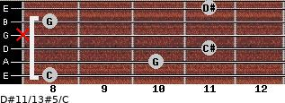 D#11/13#5/C for guitar on frets 8, 10, 11, x, 8, 11