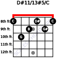 D#11/13#5/C for guitar on frets 8, 10, 9, 8, 9, 8