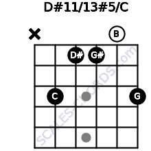 D#11/13#5/C for guitar on frets x, 3, 1, 1, 0, 3