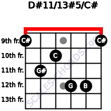 D#11/13#5/C# for guitar on frets 9, 11, 10, 12, 12, 9