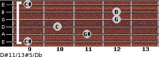 D#11/13#5/Db for guitar on frets 9, 11, 10, 12, 12, 9