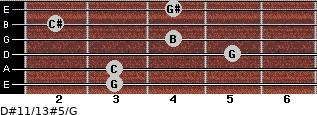D#11/13#5/G for guitar on frets 3, 3, 5, 4, 2, 4