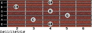 D#11/13#5/G# for guitar on frets 4, 3, 5, 4, 2, 4